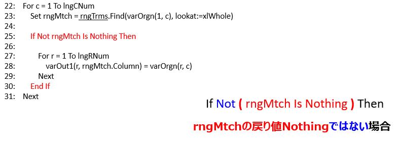 If文の条件式の意味