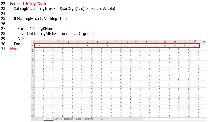 varOrgn(1, c)要素繰り返し処理イメージ