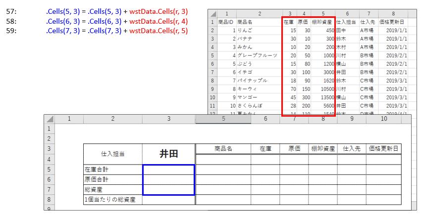 各仕入担当者別シートの加算集計エリアへの加算アルゴリズム