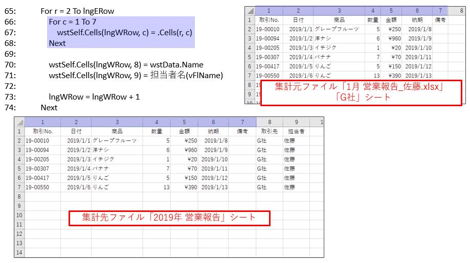 集計元対象シートのデータのうち、1列目から7列目までを集計先シートに転記する処理