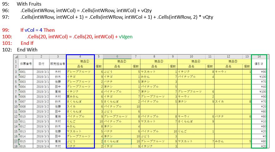 「売上データ」シートの4列目の処理のとき、値引額を加算するアルゴリズム