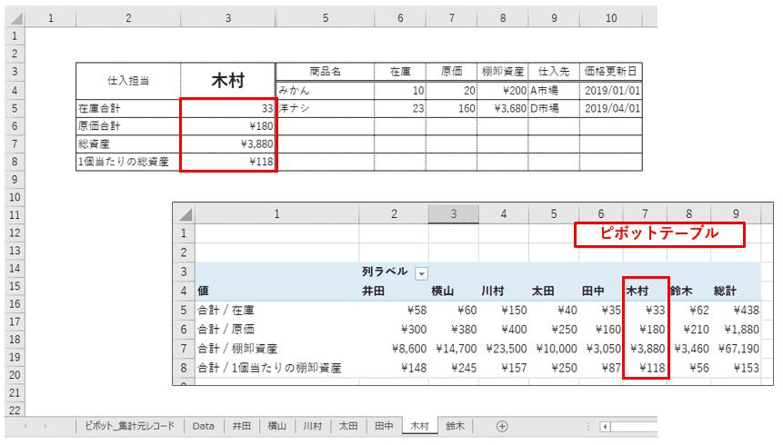 仕入担当「木村」の加算集計エリア確認
