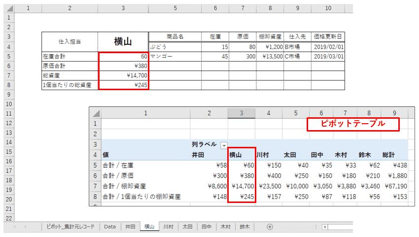仕入担当「鈴木」の加算集計エリア確認