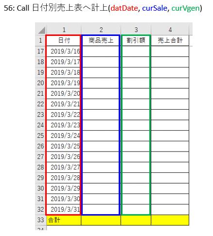 日付別売上集計表への転記処理イメージ