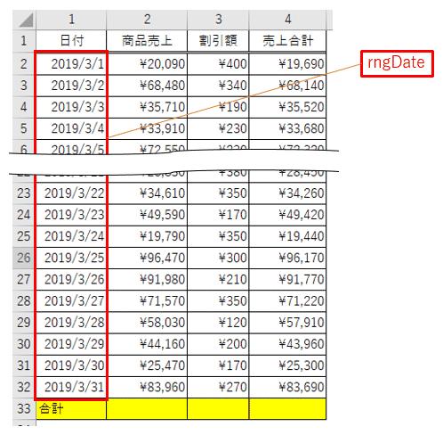 日付表示範囲をrngDateオブジェクト変数にセット