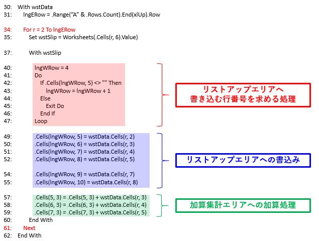 集計元レコードの繰り返し処理の中身は3つの主処理