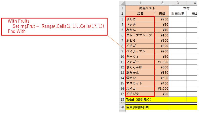商品リストをオブジェクト変数「rngFrut」にセット