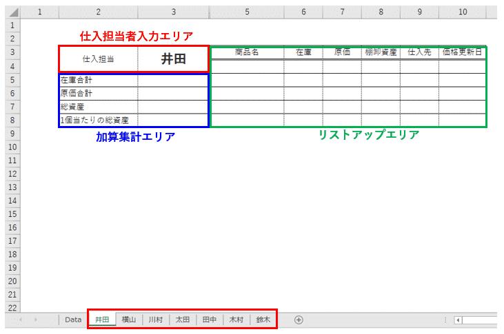 サンプルファイルに含まれる各仕入担当者別シート