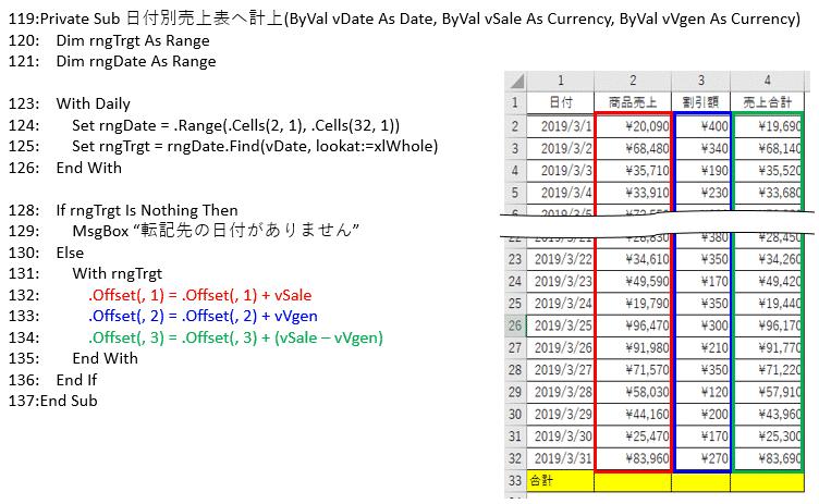 引数で渡された日付に一致するセルからのOffsetプロパティで集計先のセルを指定する