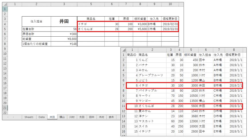 仕入担当「井田」のリストアップエリア確認