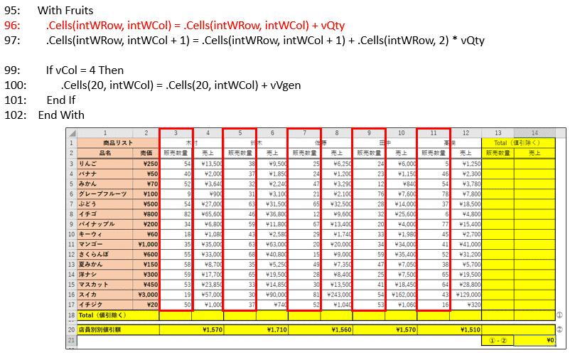 各担当者別の販売数量の列に、該当する商品の行へ加算集計する