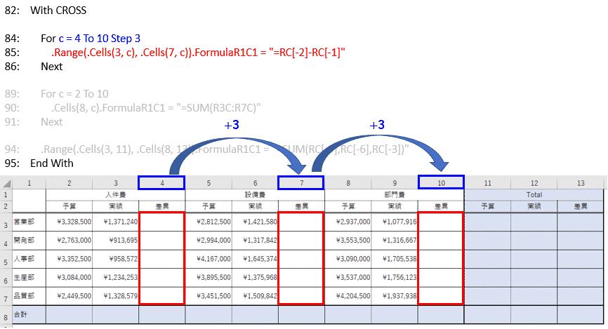 差異欄に数式を入力するアルゴリズム