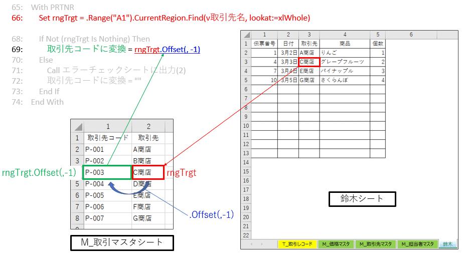 鈴木シートの取引先「C商店」が、取引先コード「P-003」に変換されるアルゴリズム