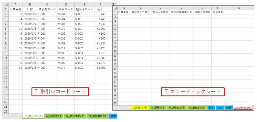 集計結果とエラーチェックシートの比較確認