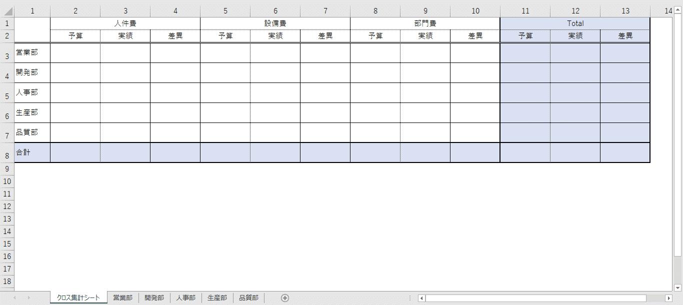 集計先のクロス集計表