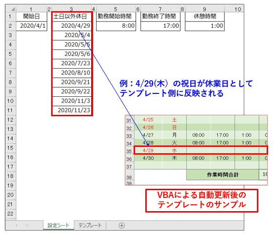 祝日や会社の設立記念日による休業日などを設定。図の例は、2020/4/29(木)の祝日データがテンプレートに転記されたときの表示例
