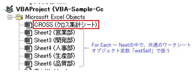 VBAサンプルコード内で扱うワークシートオブジェクト