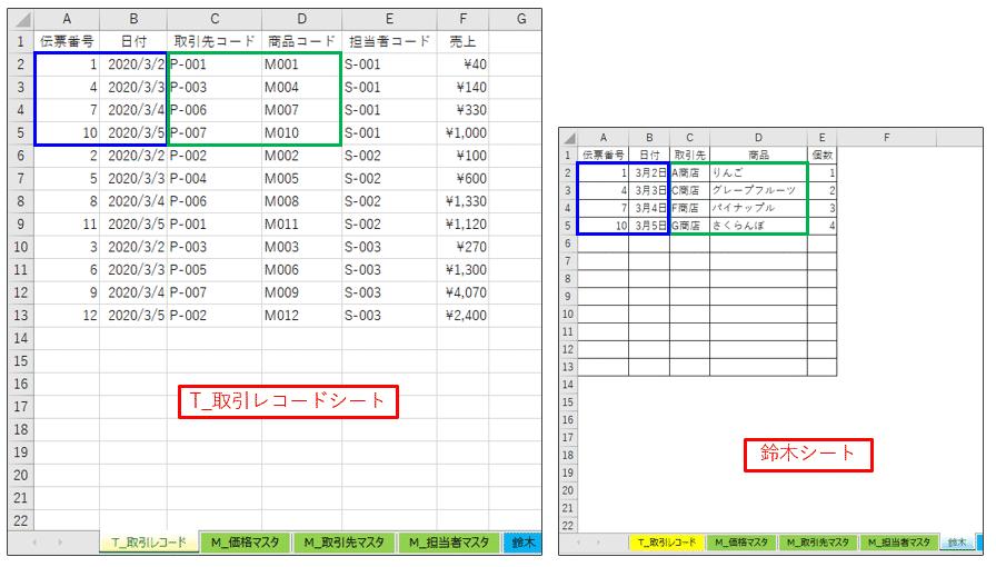 VBA実行後の集計先レコード結果と鈴木担当者のシート
