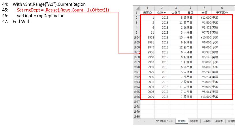 RangeオブジェクトのResizeプロパティやOffsetプロパティを使い、集計に必要なデータ範囲だけを取得する