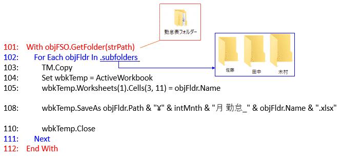 For Each ~ Next(青字)の中では、1つ1つのサブフォルダに対する処理が実行される