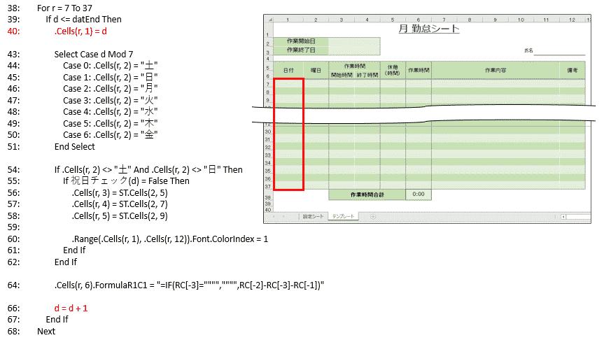 処理中の日付を保持する変数dの値が、勤怠表テンプレートの1列目の日付欄に入力される