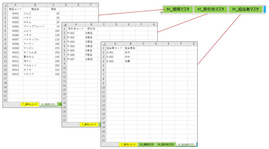 データ変換用参照テーブル