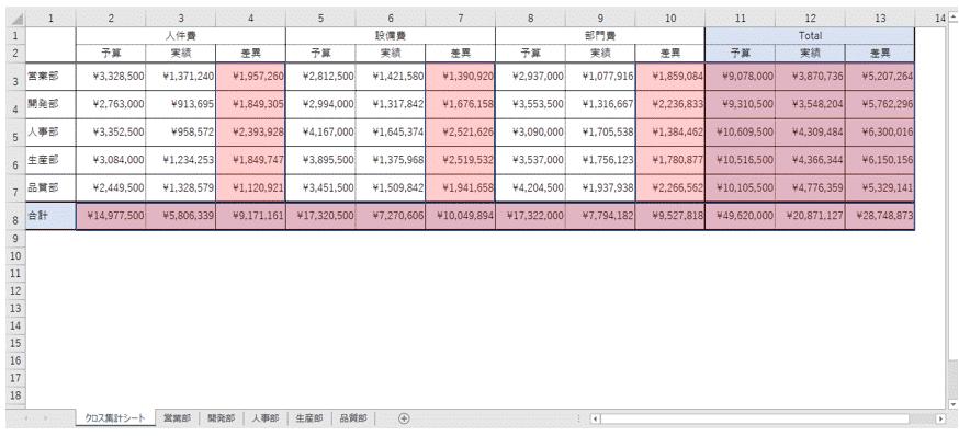 VBAサンプルコードの実行結果