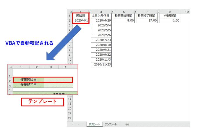 設定シートの開始日欄は、VBA実行後にテンプレートへ自動転記される