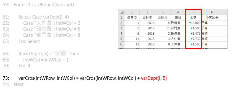 クロス集計表への加算処理